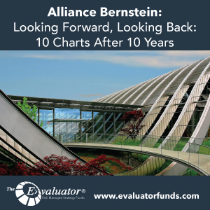 Alliance Bernstein: Looking Forward, Looking Back: 10 Charts After 10 Years