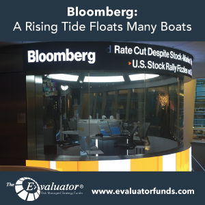 Kevin Miller in studio with Bloomberg radio talking Bitcoin, Fed meeting, quantitative tightening, the dollar and stock picks