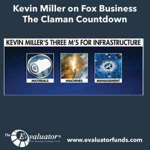 Kevin Miller on Fox Business The Claman Countdown