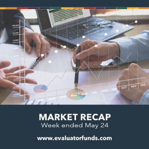 Market Recap Ended May 24